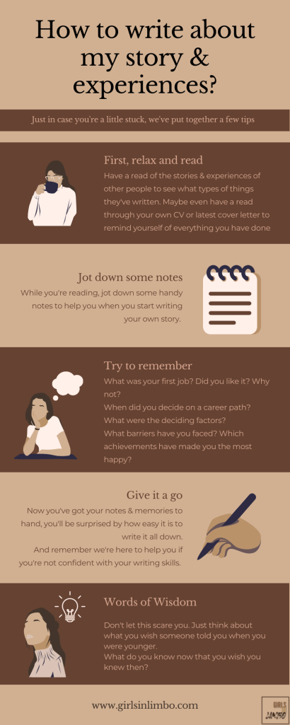 Tips on writing your story